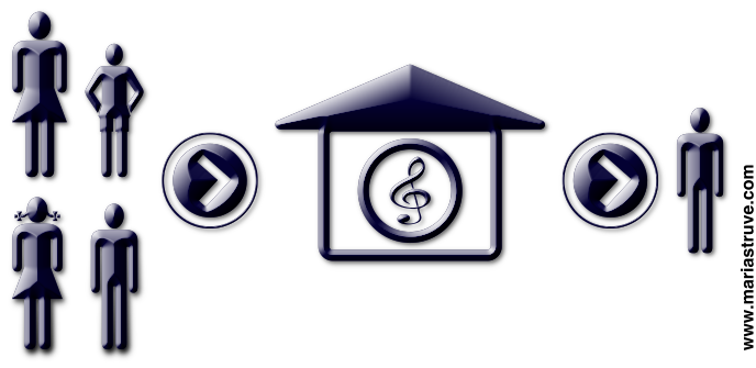 Консерватория-1 (Технология вокала Марии Струве)